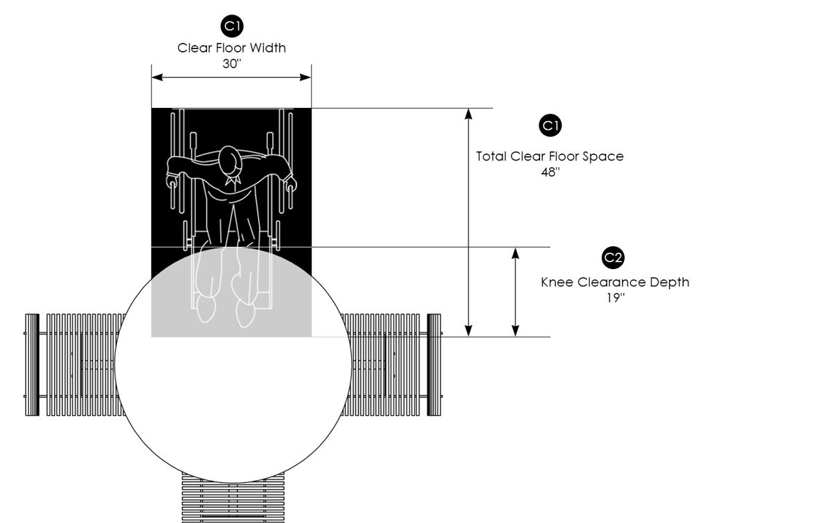 ADA Table Clearance Diagram