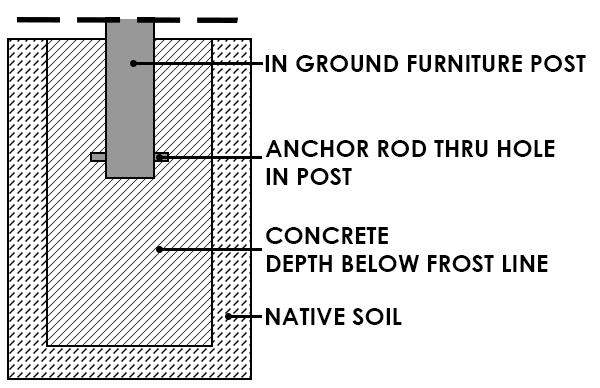In-ground-mount-diagram