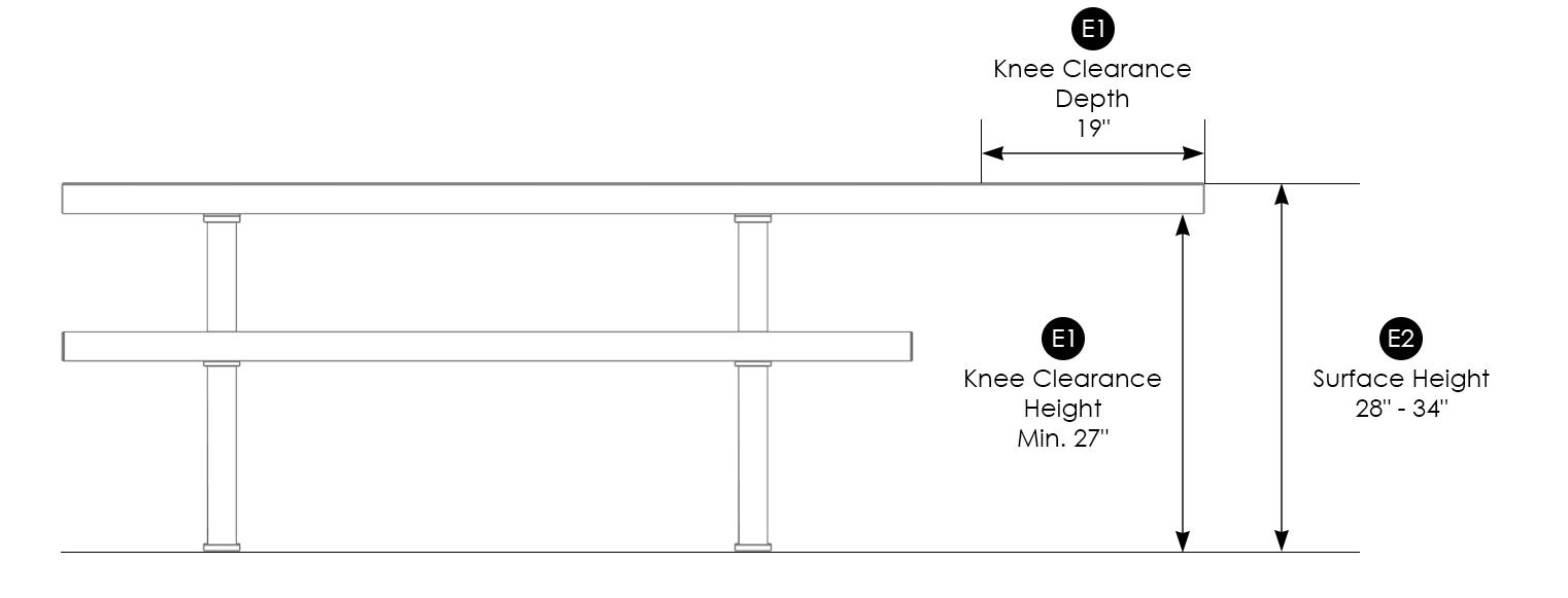 ADA Picnic Table Dimensions